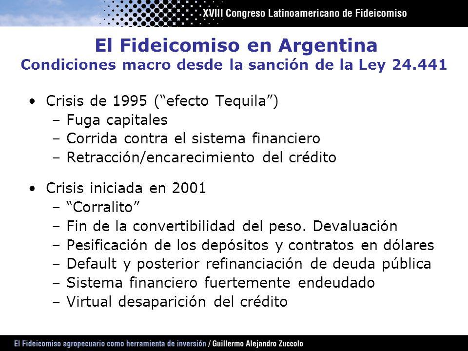 El Fideicomiso en Argentina Condiciones macro desde la sanción de la Ley 24.441 Crisis de 1995 (efecto Tequila) –Fuga capitales –Corrida contra el sis