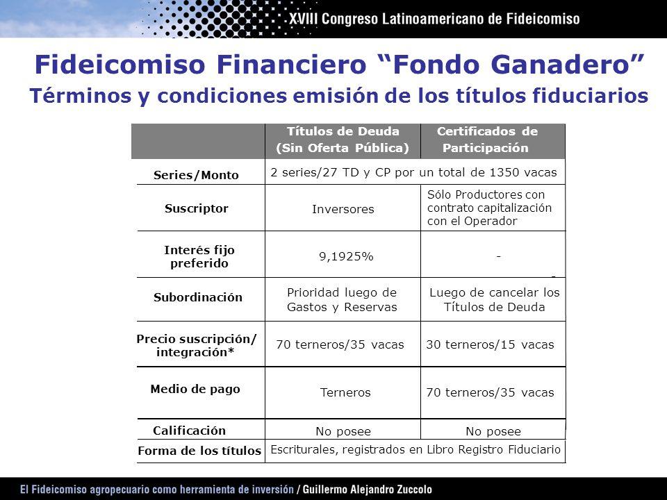 Títulos de Deuda (Sin Oferta Pública) Certificados de Participación Series/Monto 2 series/27 TD y CP por un total de 1350 vacas Suscriptor Inversores