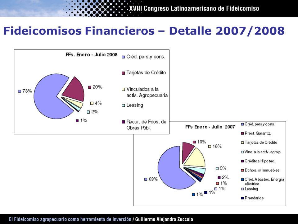 Fideicomisos Financieros – Detalle 2007/2008