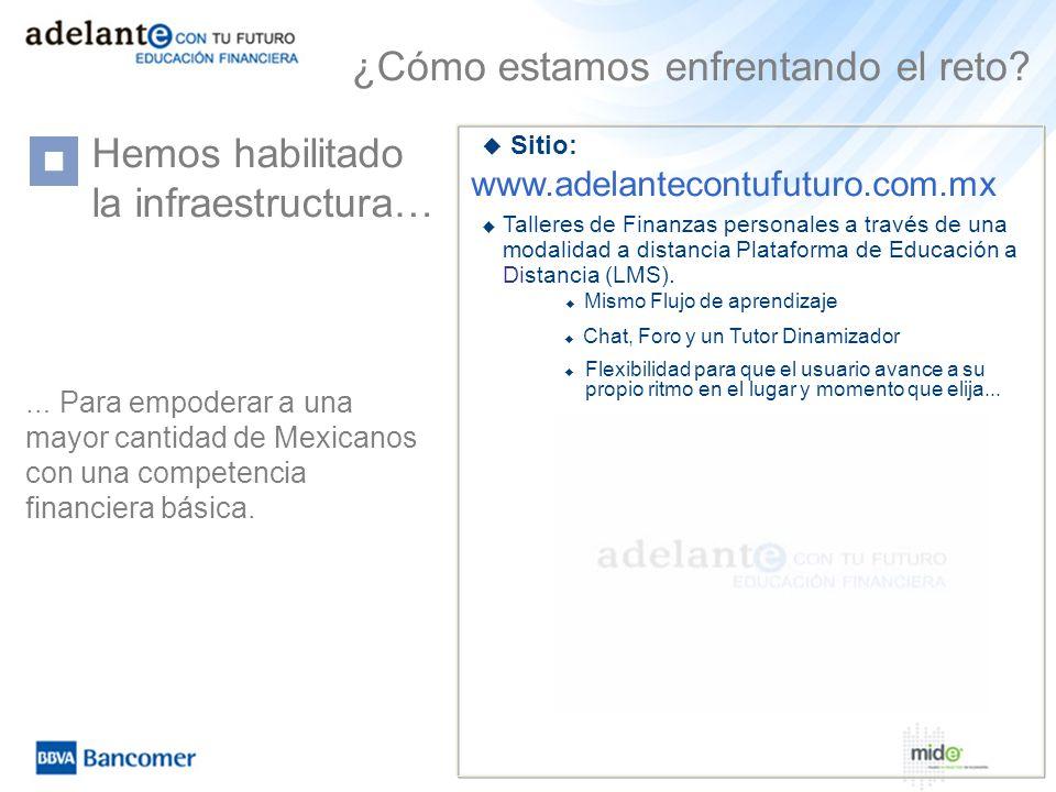 Chat, Foro y un Tutor Dinamizador Sitio: www.adelantecontufuturo.com.mx Flexibilidad para que el usuario avance a su propio ritmo en el lugar y moment