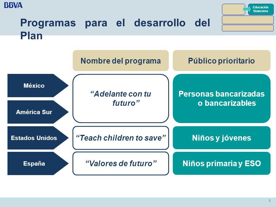 8 8 Programas para el desarrollo del Plan Educación financiera Público prioritario España Nombre del programa Valores de futuro Niños primaria y ESO M