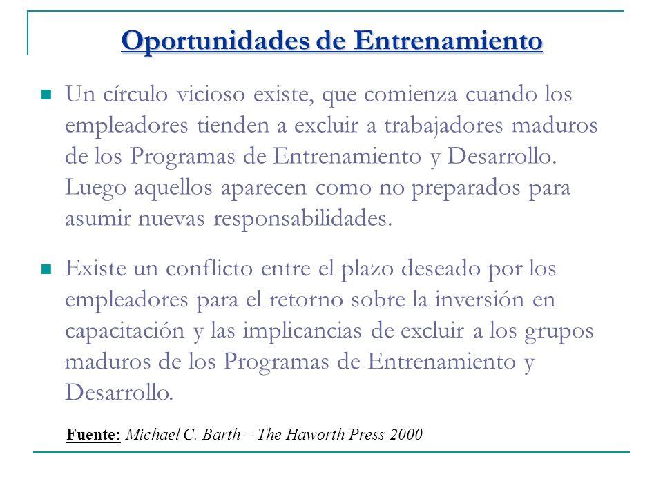 Oportunidades de Entrenamiento Un círculo vicioso existe, que comienza cuando los empleadores tienden a excluir a trabajadores maduros de los Programas de Entrenamiento y Desarrollo.