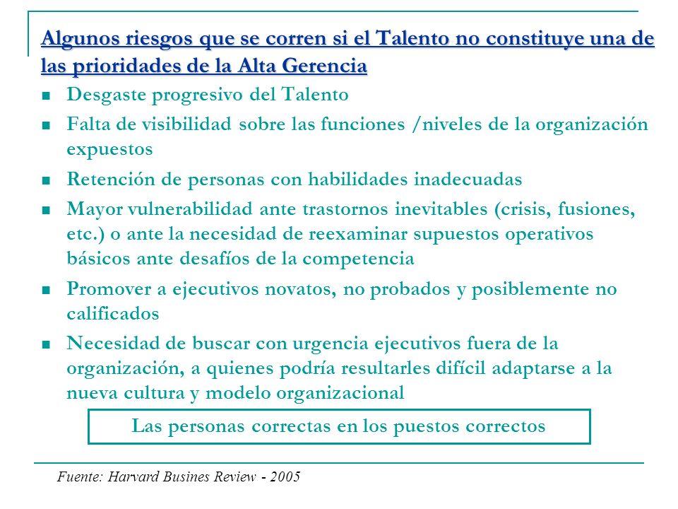 Algunos riesgos que se corren si el Talento no constituye una de las prioridades de la Alta Gerencia Desgaste progresivo del Talento Falta de visibili