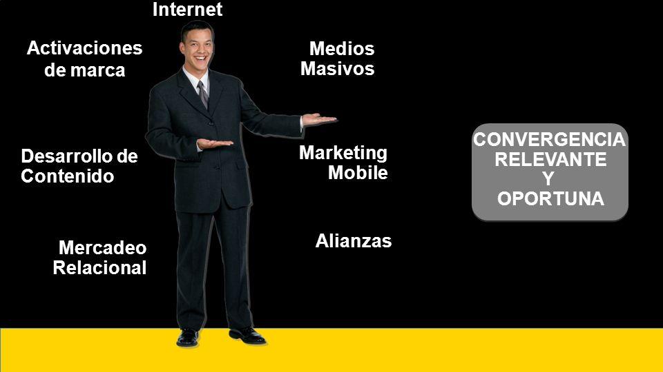 Activaciones de marca Desarrollo de Contenido Mercadeo Relacional Internet Medios Masivos Marketing Mobile Alianzas CONVERGENCIA RELEVANTE Y OPORTUNA