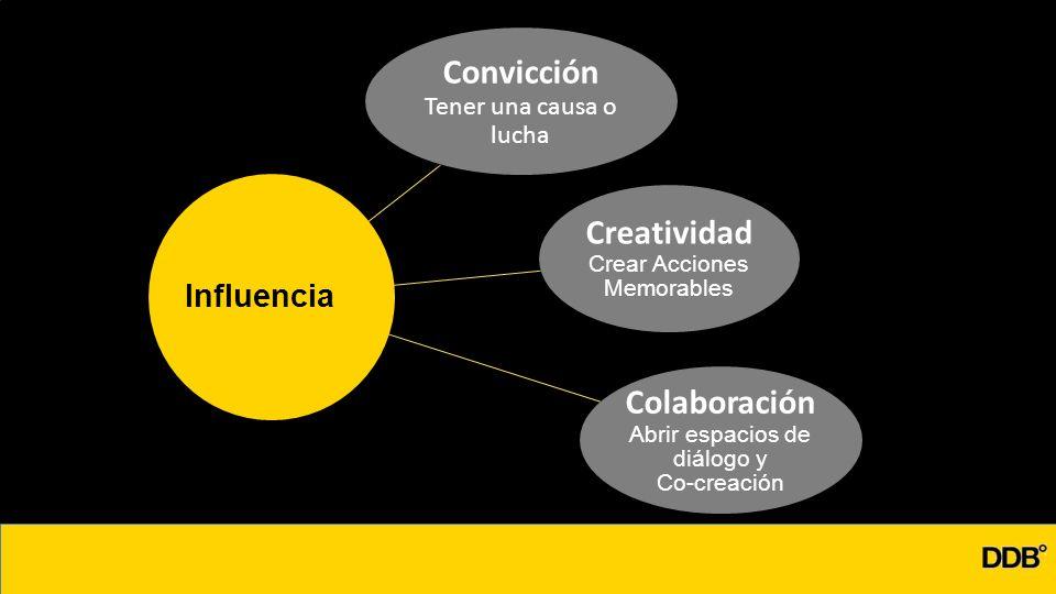 Convicción Tener una causa o lucha Creatividad Crear Acciones Memorables Colaboración Abrir espacios de diálogo y Co-creación Influencia