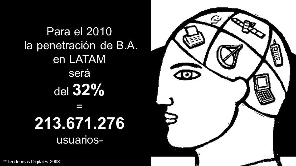 **Tendencias Digitales 2008 Para el 2010 la penetración de B.A.
