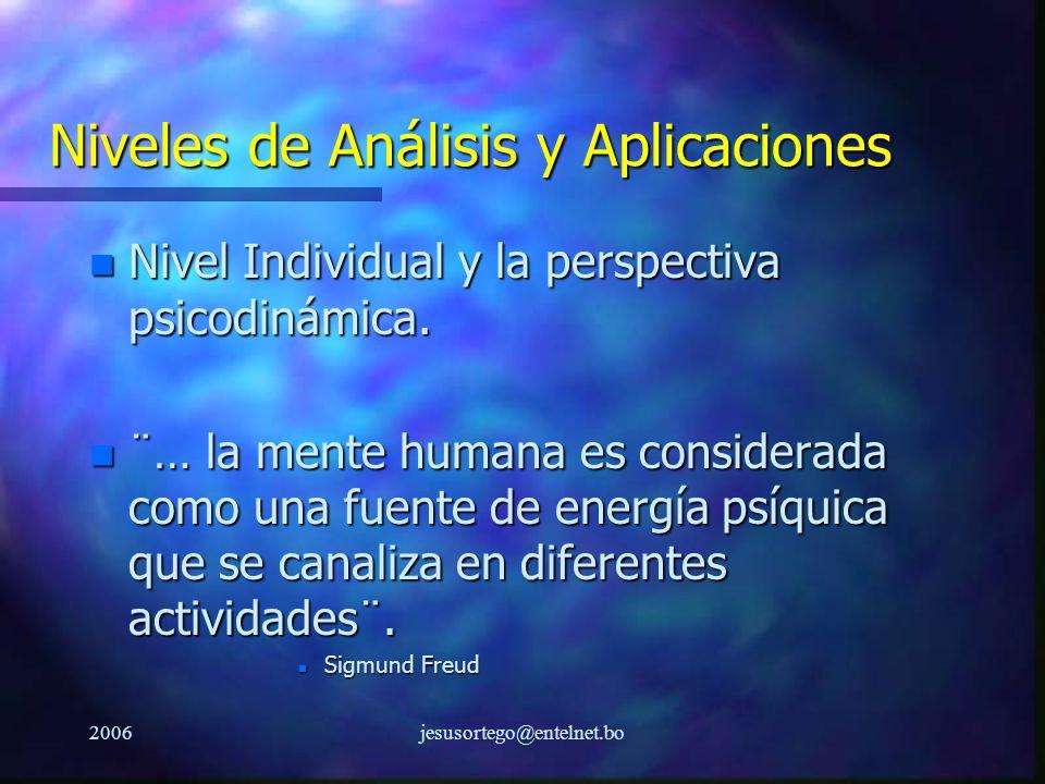 2006jesusortego@entelnet.bo Niveles de Análisis y Aplicaciones n Nivel Individual y la perspectiva psicodinámica. n ¨… la mente humana es considerada