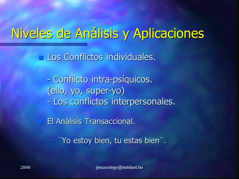 2006jesusortego@entelnet.bo Niveles de Análisis y Aplicaciones n Los Conflictos individuales. - Conflicto intra-psíquicos. - Conflicto intra-psíquicos