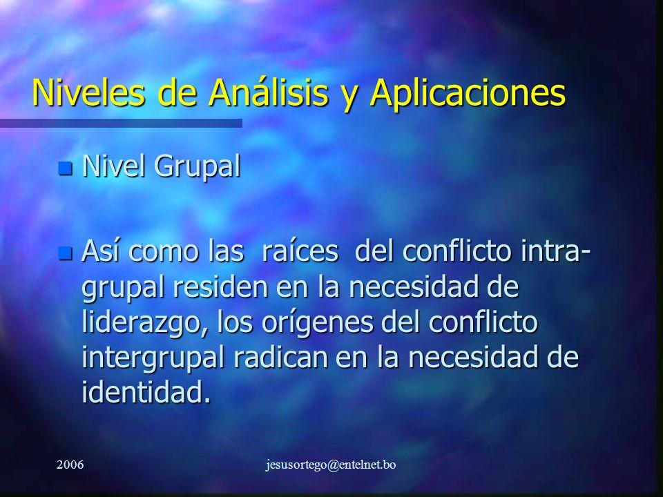2006jesusortego@entelnet.bo Niveles de Análisis y Aplicaciones n Nivel Grupal n Así como las raíces del conflicto intra- grupal residen en la necesida