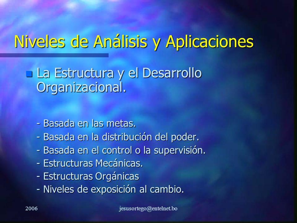 2006jesusortego@entelnet.bo Niveles de Análisis y Aplicaciones n La Estructura y el Desarrollo Organizacional. - Basada en las metas. - Basada en la d