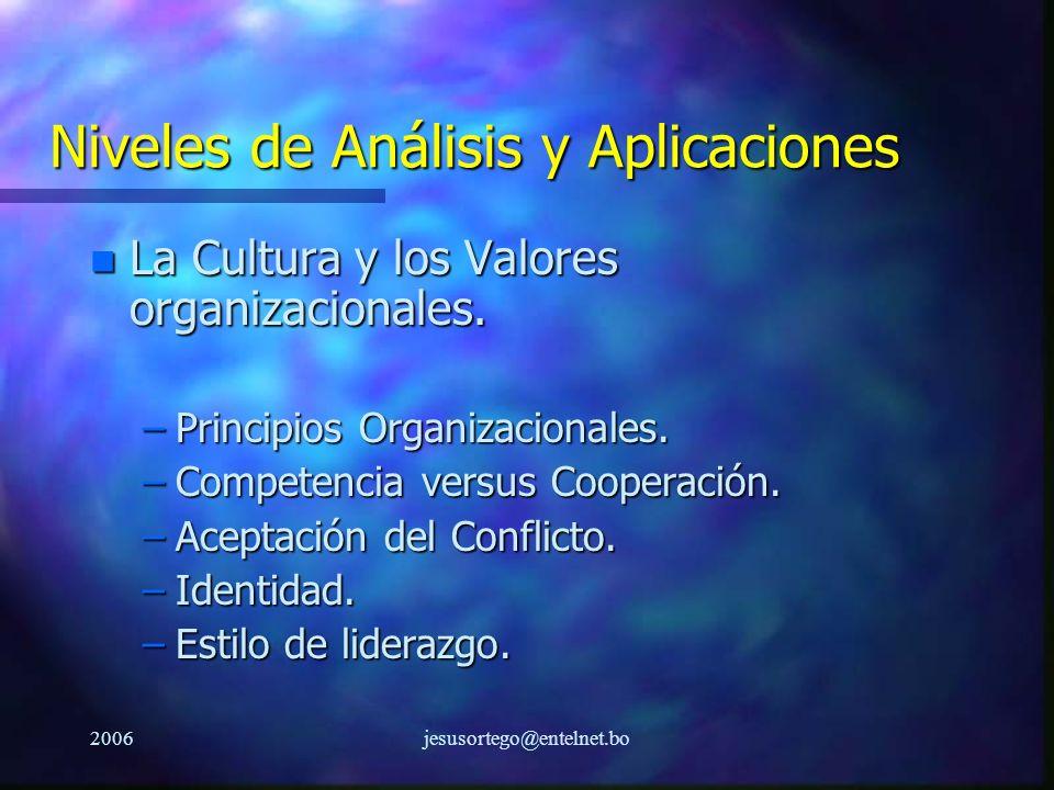 2006jesusortego@entelnet.bo Niveles de Análisis y Aplicaciones n La Cultura y los Valores organizacionales. –Principios Organizacionales. –Competencia
