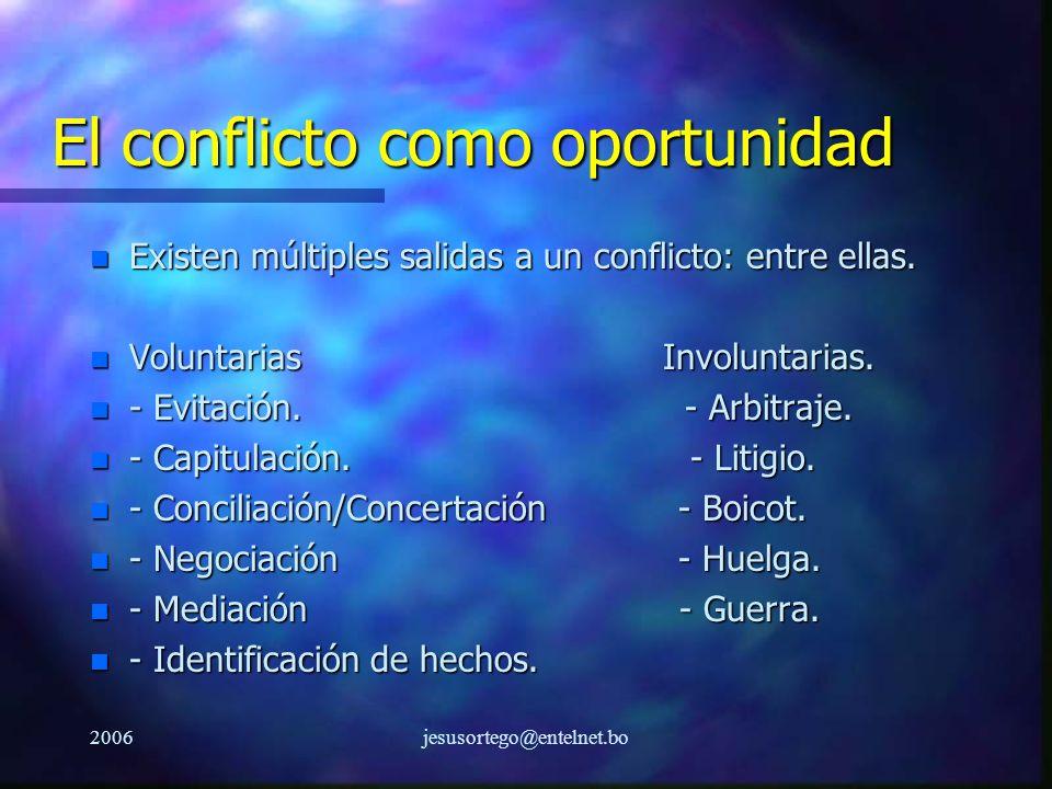 2006jesusortego@entelnet.bo El conflicto como oportunidad n Existen múltiples salidas a un conflicto: entre ellas. n Voluntarias Involuntarias. n - Ev