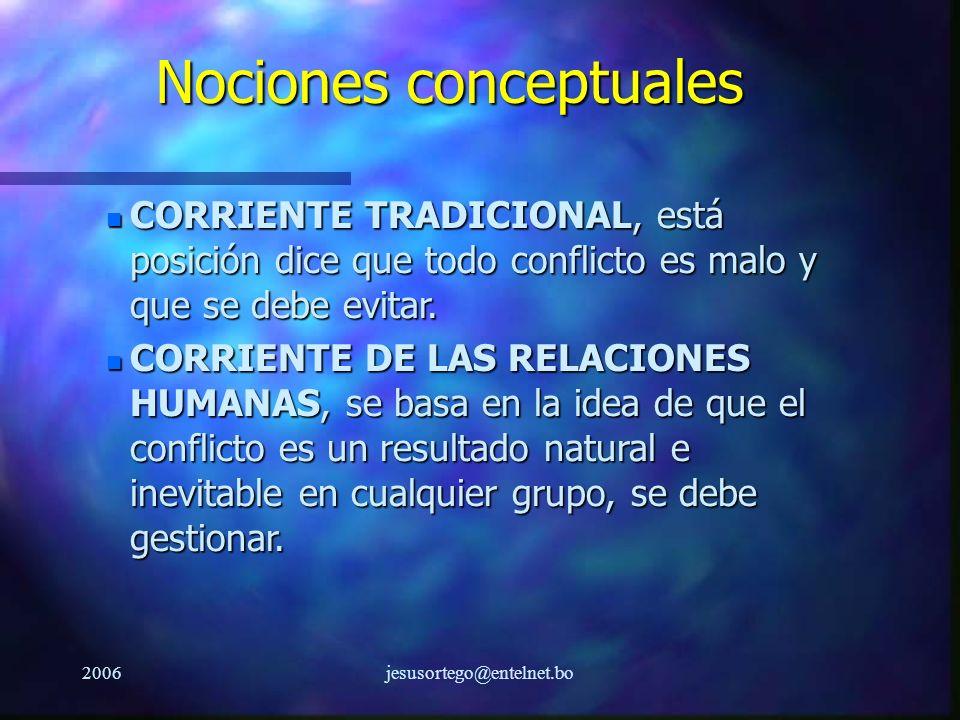 2006jesusortego@entelnet.bo Nociones conceptuales n CORRIENTE TRADICIONAL, está posición dice que todo conflicto es malo y que se debe evitar. n CORRI