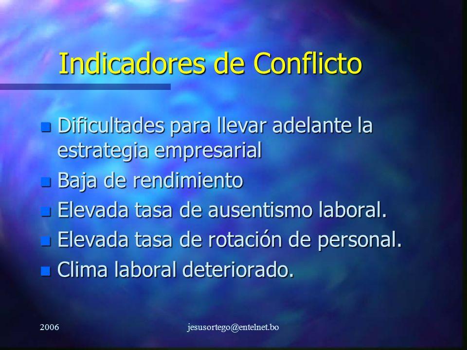 2006jesusortego@entelnet.bo Indicadores de Conflicto n Dificultades para llevar adelante la estrategia empresarial n Baja de rendimiento n Elevada tas