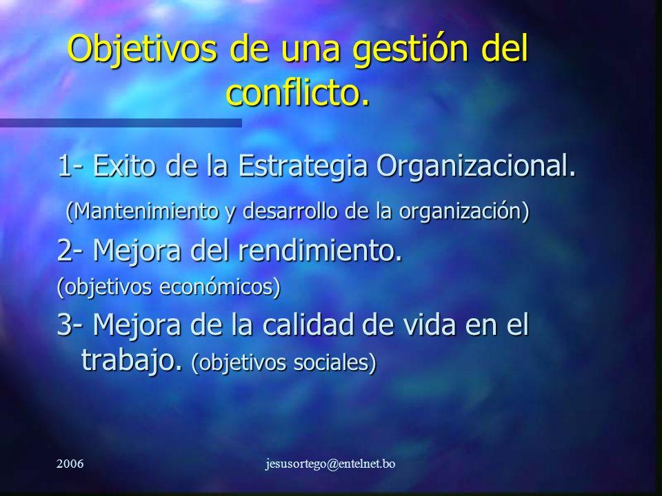 2006jesusortego@entelnet.bo Objetivos de una gestión del conflicto. 1- Exito de la Estrategia Organizacional. (Mantenimiento y desarrollo de la organi