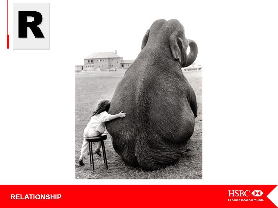 R R RELATIONSHIP