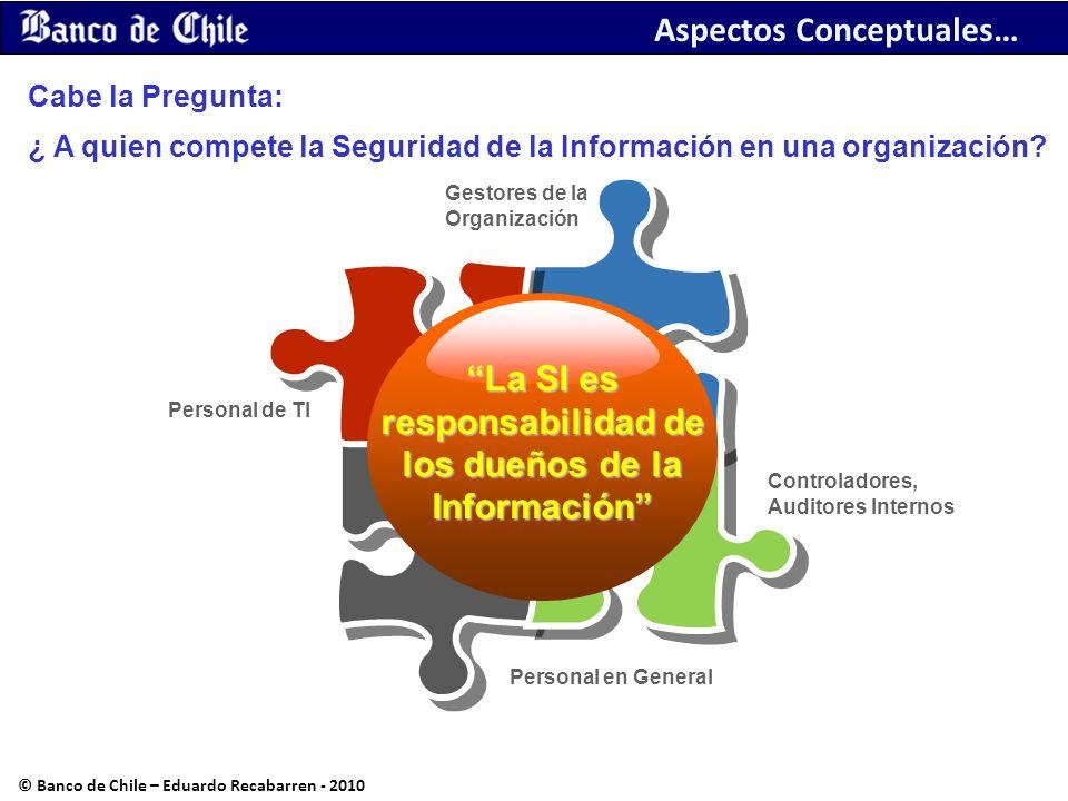 Cabe la Pregunta: ¿ A quien compete la Seguridad de la Información en una organización? Aspectos Conceptuales… © Banco de Chile – Eduardo Recabarren -