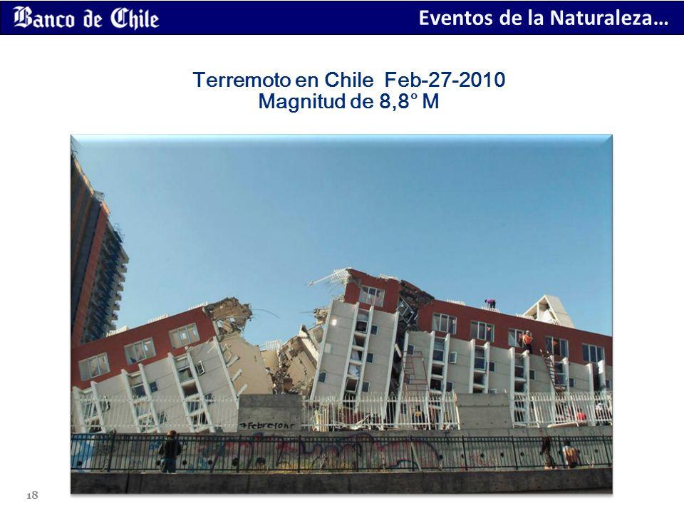 18 Terremoto en Chile Feb-27-2010 Magnitud de 8,8° M Eventos de la Naturaleza…