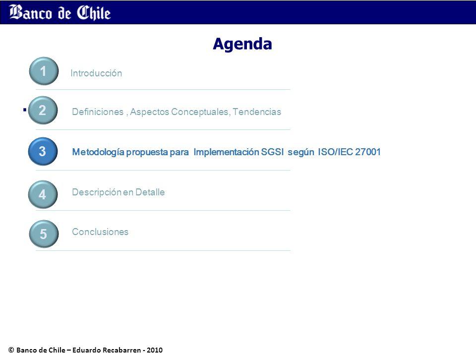.. Agenda Definiciones, Aspectos Conceptuales, Tendencias Metodología propuesta para Implementación SGSI según ISO/IEC 27001 Descripción en Detalle Co