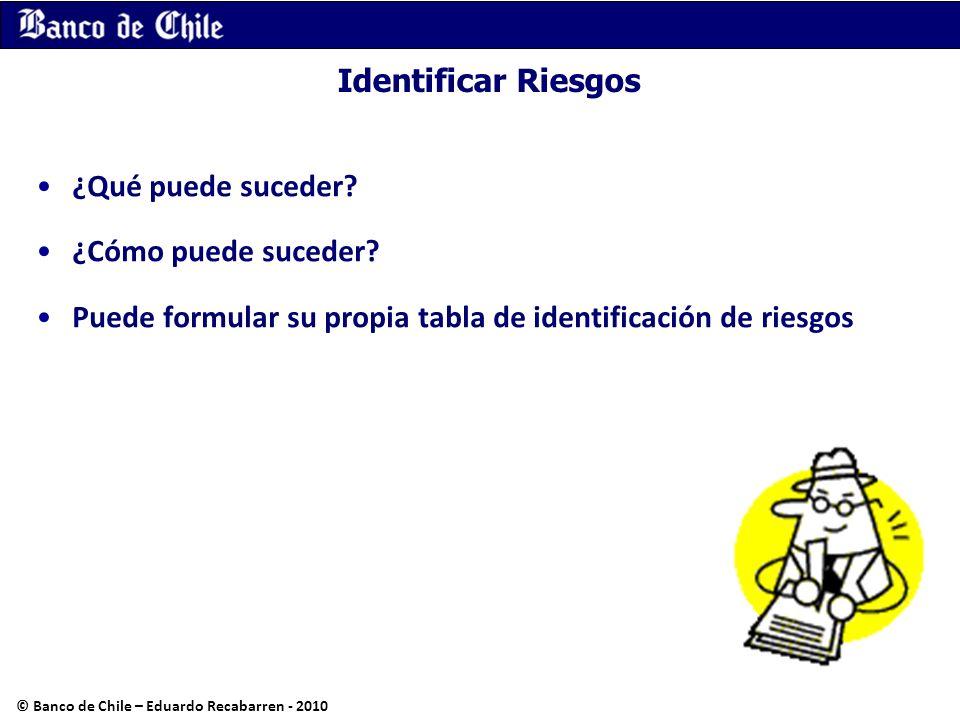 Identificar Riesgos ¿Qué puede suceder? ¿Cómo puede suceder? Puede formular su propia tabla de identificación de riesgos © Banco de Chile – Eduardo Re