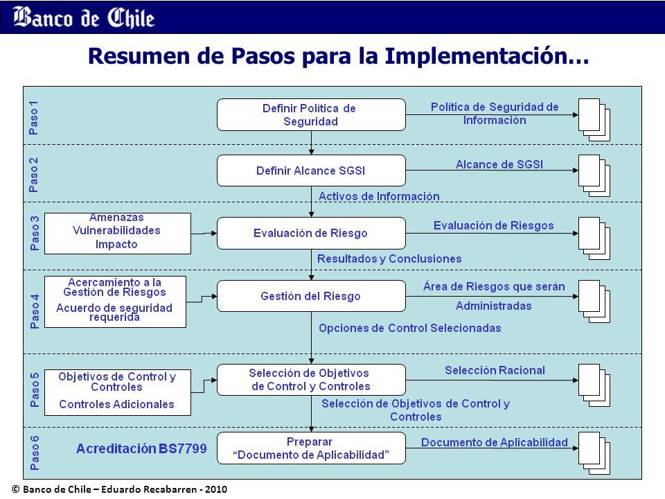 Resumen de Pasos para la Implementación… © Banco de Chile – Eduardo Recabarren - 2010