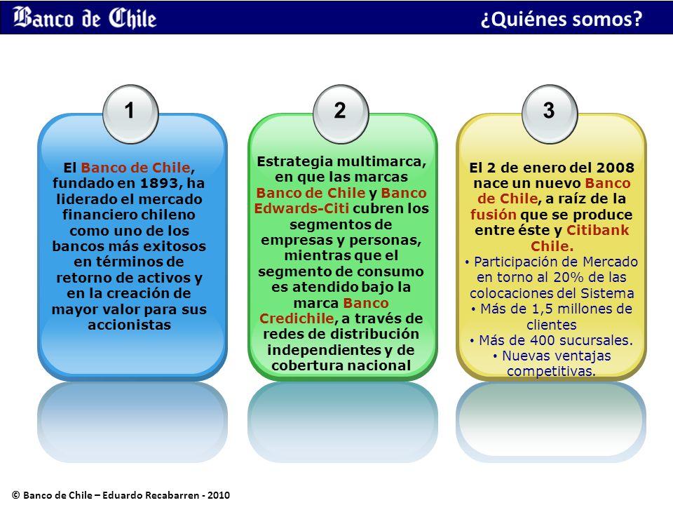 1 El Banco de Chile, fundado en 1893, ha liderado el mercado financiero chileno como uno de los bancos más exitosos en términos de retorno de activos