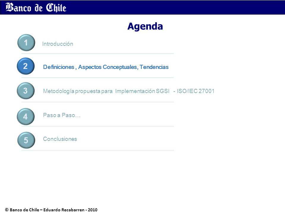 Agenda Definiciones, Aspectos Conceptuales, Tendencias Metodología propuesta para Implementación SGSI - ISO/IEC 27001 Paso a Paso… Conclusiones 1 2 3