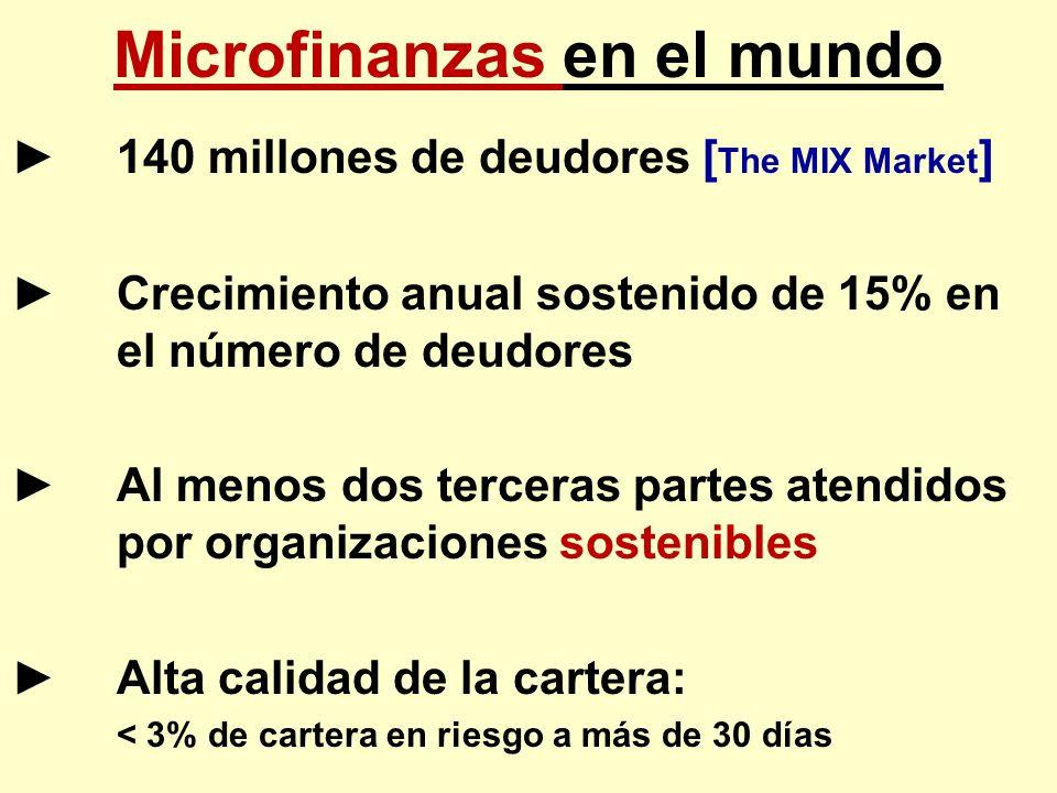 Microfinanzas en el mundo 140 millones de deudores [ The MIX Market ] Crecimiento anual sostenido de 15% en el número de deudores Al menos dos tercera
