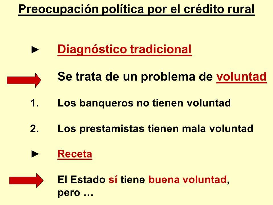 Preocupación política por el crédito rural Diagnóstico tradicional Se trata de un problema de voluntad 1.Los banqueros no tienen voluntad 2.Los presta