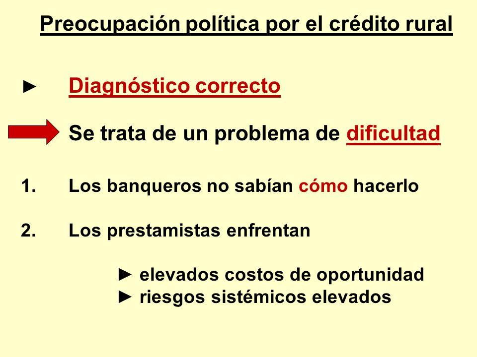 Preocupación política por el crédito rural Diagnóstico correcto Se trata de un problema de dificultad 1.Los banqueros no sabían cómo hacerlo 2.Los pre