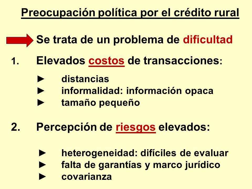 Preocupación política por el crédito rural Se trata de un problema de dificultad 1. Elevados costos de transacciones : distancias informalidad: inform