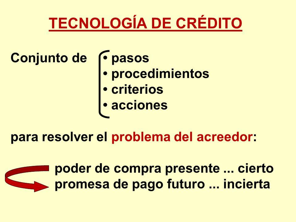TECNOLOGÍA DE CRÉDITO Conjunto de pasos procedimientos criterios acciones para resolver el problema del acreedor: poder de compra presente... cierto p