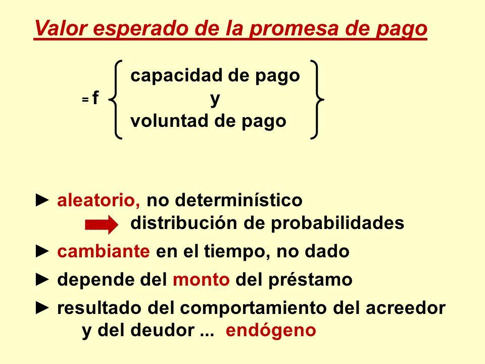 Valor esperado de la promesa de pago capacidad de pago = f y voluntad de pago aleatorio, no determinístico distribución de probabilidades cambiante en
