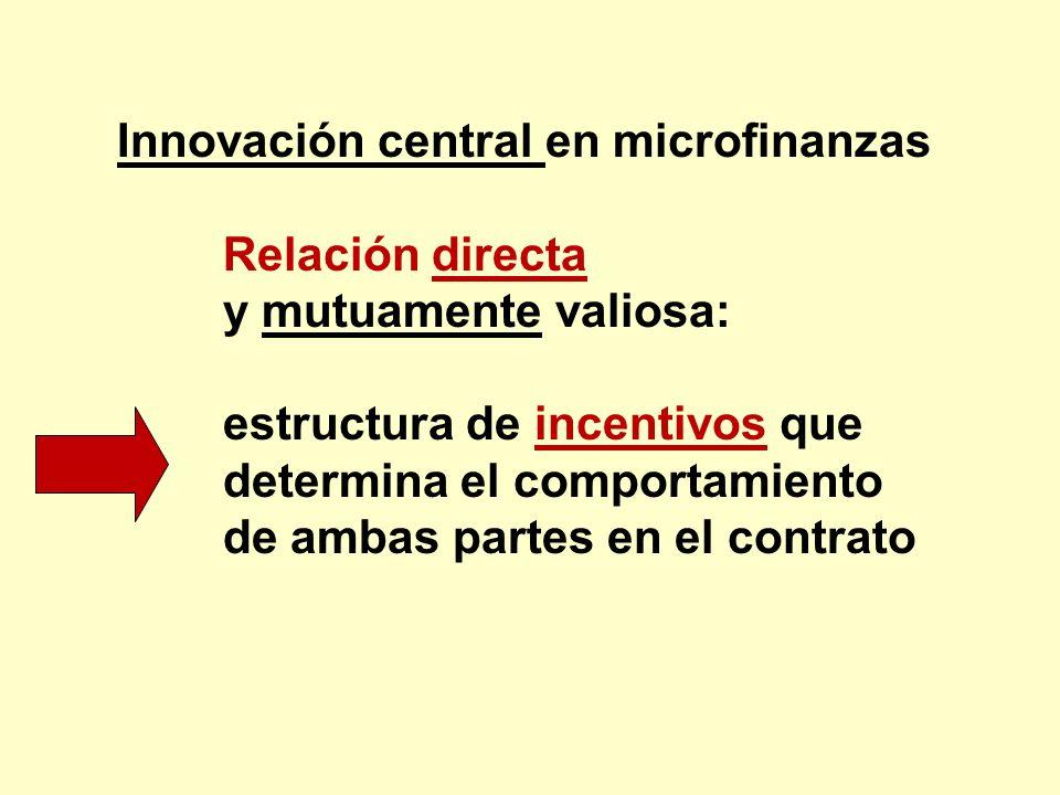 Innovación central en microfinanzas Relación directa y mutuamente valiosa: estructura de incentivos que determina el comportamiento de ambas partes en