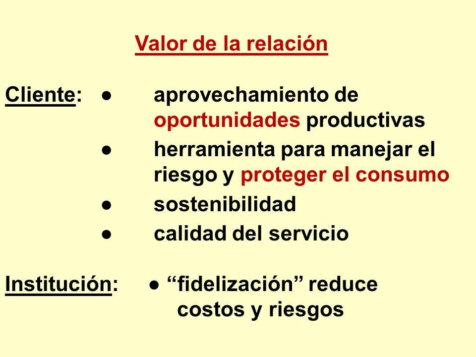 Valor de la relación Cliente: aprovechamiento de oportunidades productivas herramienta para manejar el riesgo y proteger el consumo sostenibilidad cal