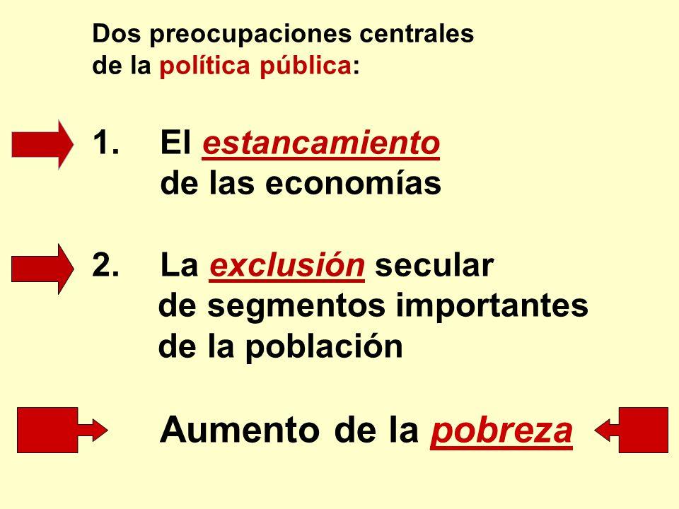 Dos preocupaciones centrales de la política pública: 1.El estancamiento de las economías 2.La exclusión secular de segmentos importantes de la poblaci