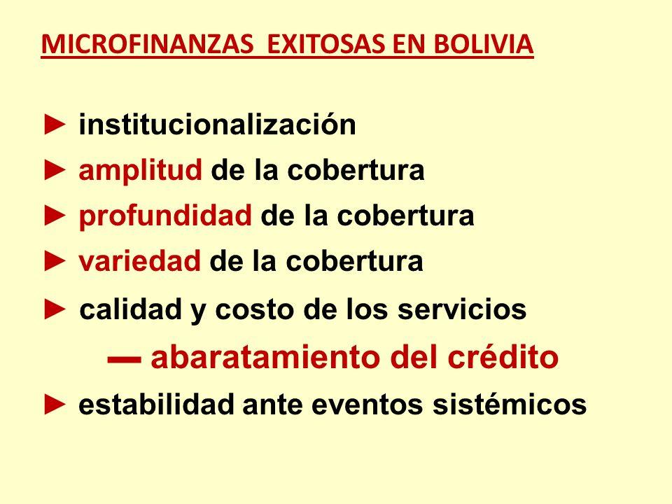 MICROFINANZAS EXITOSAS EN BOLIVIA institucionalización amplitud de la cobertura profundidad de la cobertura variedad de la cobertura calidad y costo d
