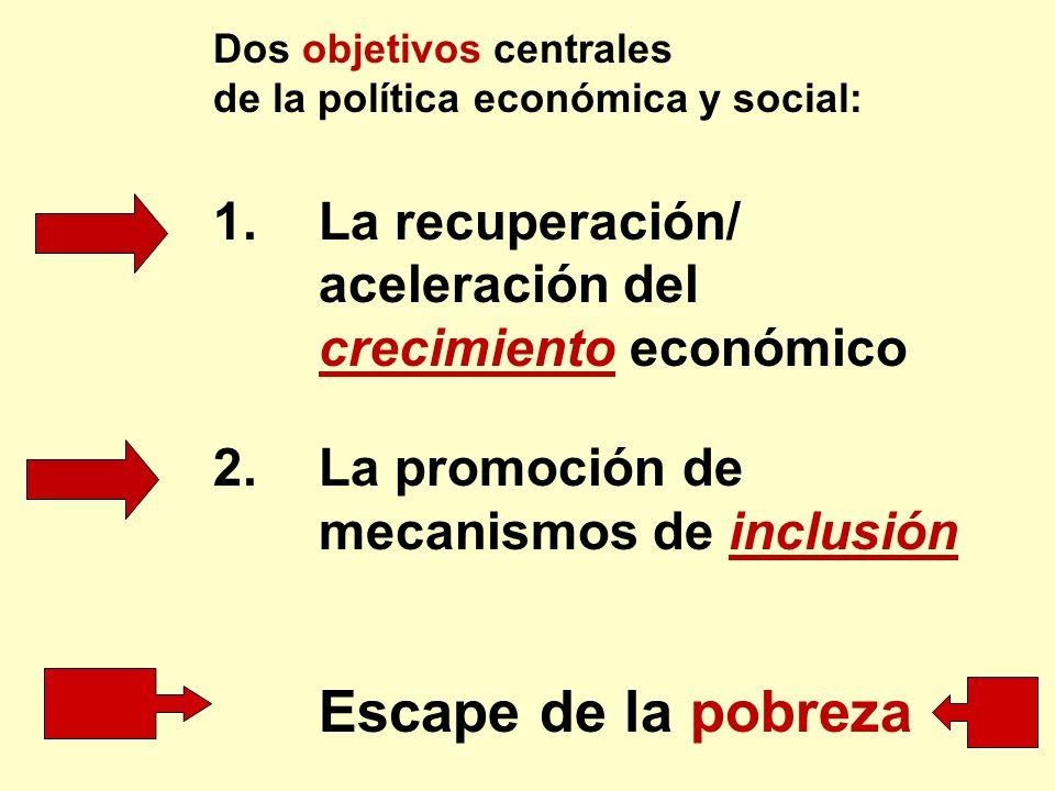 Dos objetivos centrales de la política económica y social: 1.La recuperación/ aceleración del crecimiento económico 2.La promoción de mecanismos de in
