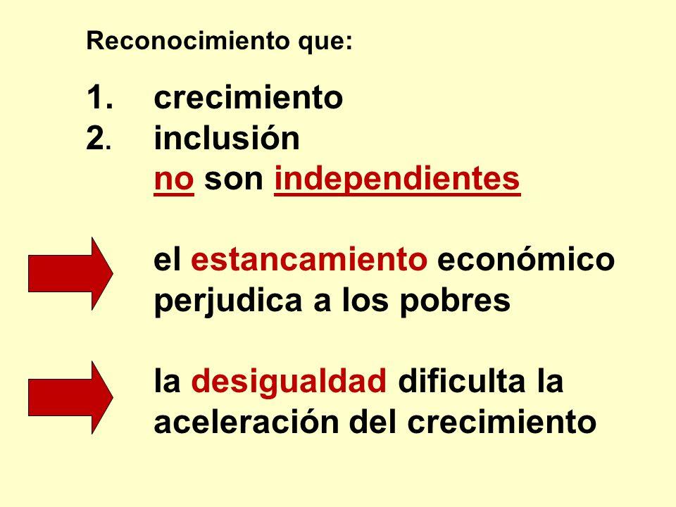 Reconocimiento que: 1.crecimiento 2. inclusión no son independientes el estancamiento económico perjudica a los pobres la desigualdad dificulta la ace