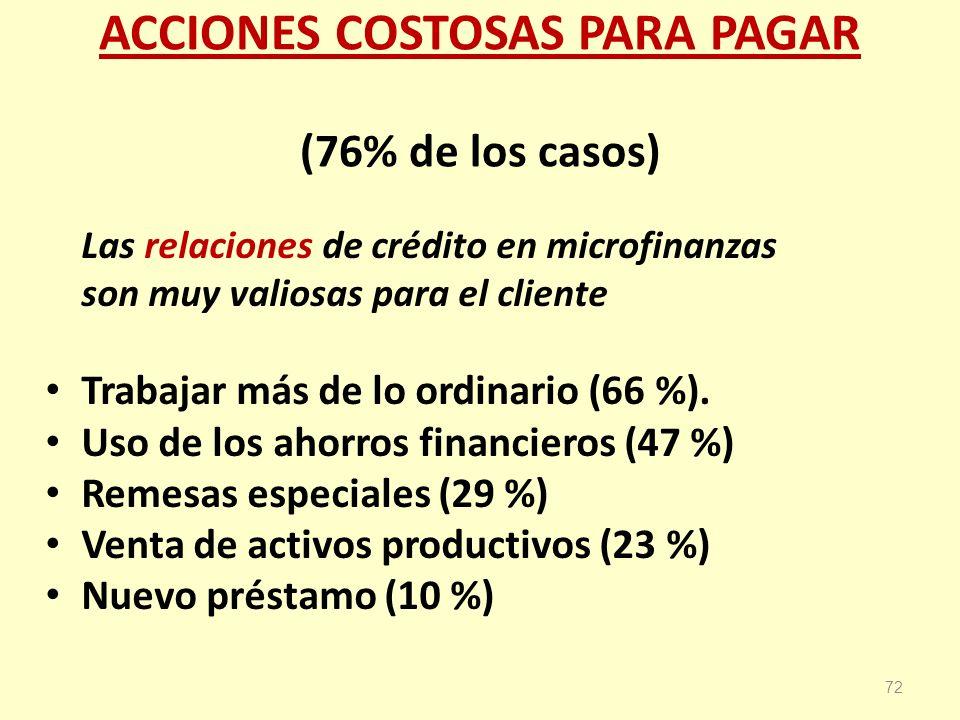 72 ACCIONES COSTOSAS PARA PAGAR (76% de los casos) Las relaciones de crédito en microfinanzas son muy valiosas para el cliente Trabajar más de lo ordi