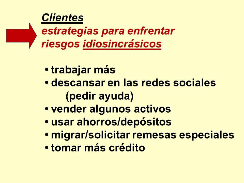Clientes estrategias para enfrentar riesgos idiosincrásicos: trabajar más descansar en las redes sociales (pedir ayuda) vender algunos activos usar ah