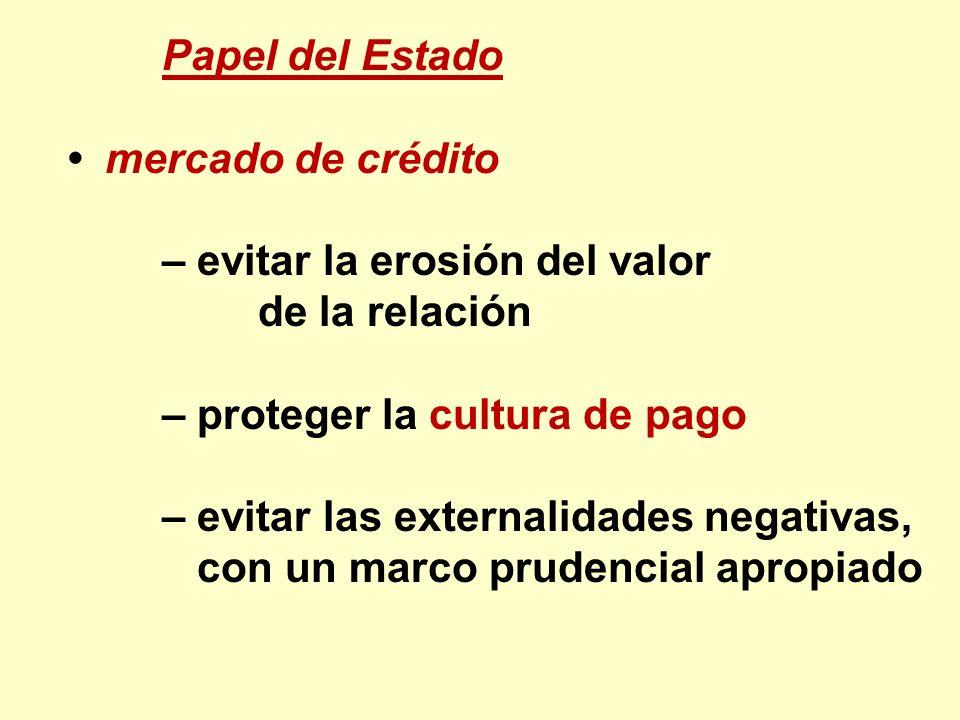 Papel del Estado mercado de crédito – evitar la erosión del valor de la relación – proteger la cultura de pago – evitar las externalidades negativas,