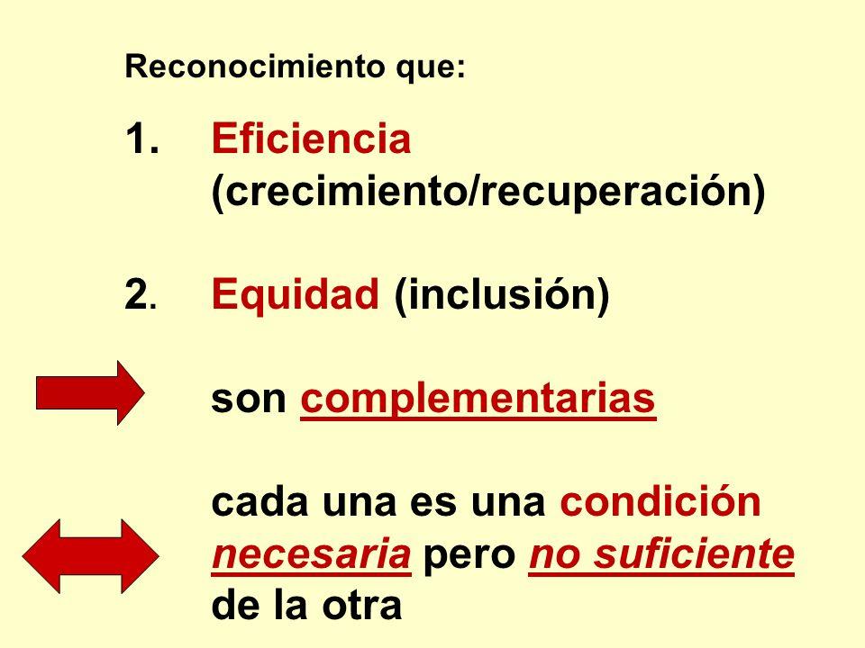 Reconocimiento que: 1.Eficiencia (crecimiento/recuperación) 2. Equidad (inclusión) son complementarias cada una es una condición necesaria pero no suf