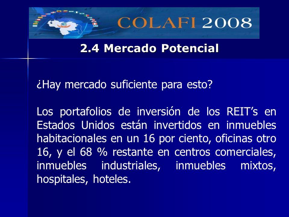 2.4 Mercado Potencial ¿Hay mercado suficiente para esto? Los portafolios de inversión de los REITs en Estados Unidos están invertidos en inmuebles hab