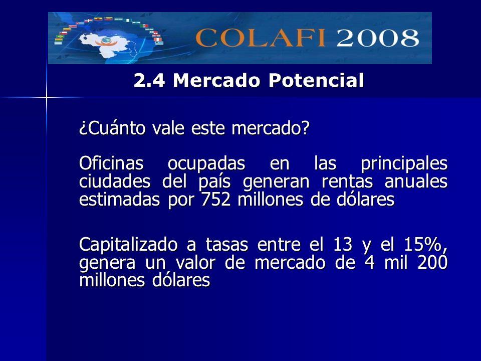 ¿Cuánto vale este mercado? Oficinas ocupadas en las principales ciudades del país generan rentas anuales estimadas por 752 millones de dólares Capital