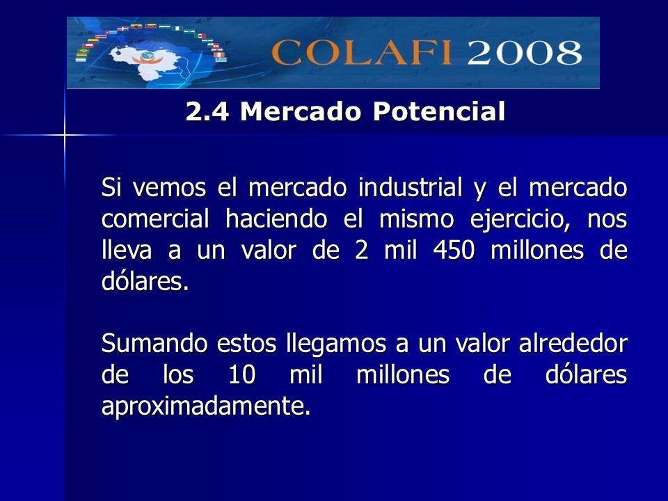 Si vemos el mercado industrial y el mercado comercial haciendo el mismo ejercicio, nos lleva a un valor de 2 mil 450 millones de dólares. Sumando esto