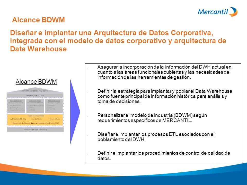 Diseñar e implantar una Arquitectura de Datos Corporativa, integrada con el modelo de datos corporativo y arquitectura de Data Warehouse Asegurar la i