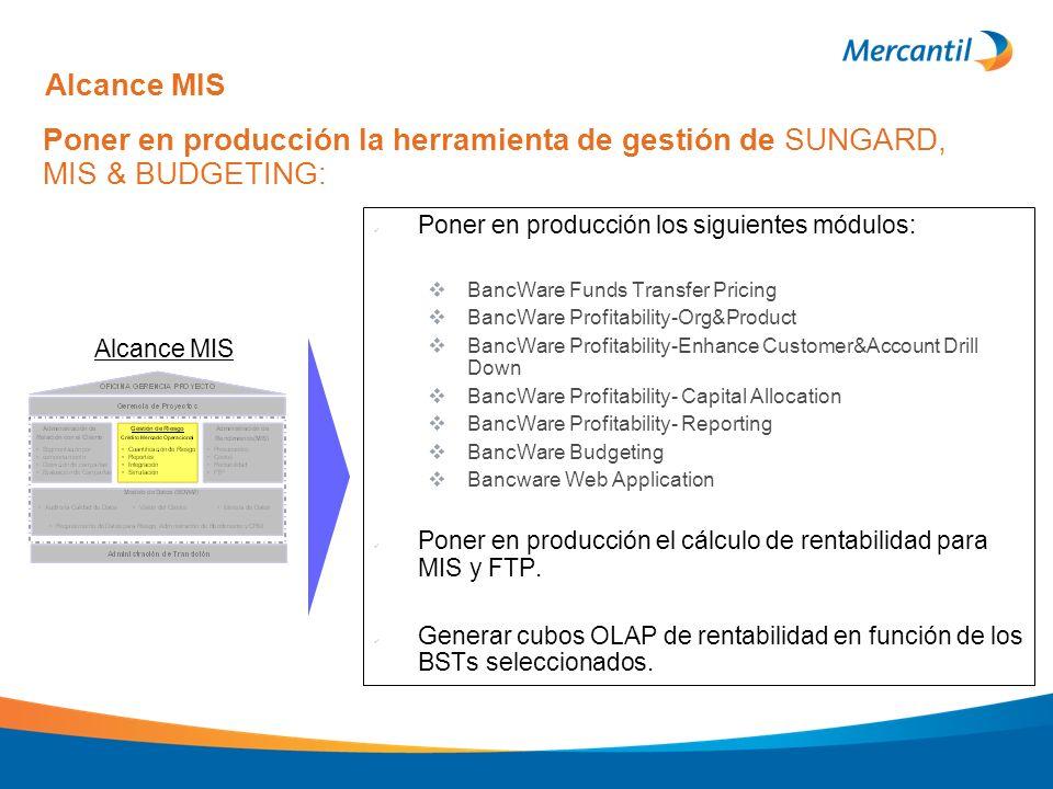 Poner en producción la herramienta de gestión de SUNGARD, MIS & BUDGETING: Poner en producción los siguientes módulos: BancWare Funds Transfer Pricing