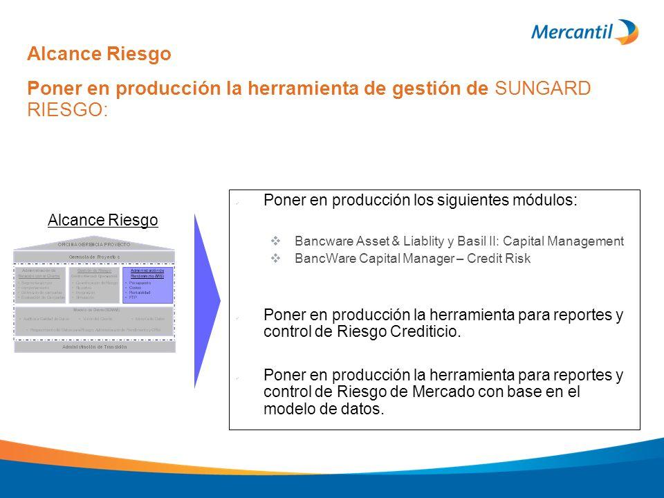 Poner en producción la herramienta de gestión de SUNGARD RIESGO: Poner en producción los siguientes módulos: Bancware Asset & Liablity y Basil II: Cap