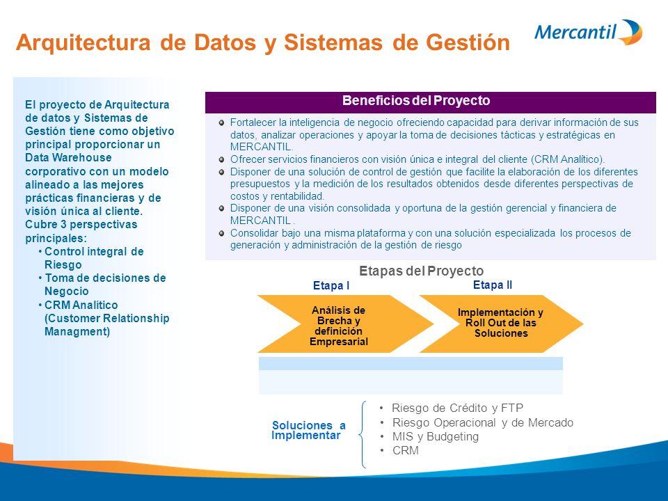 Arquitectura de Datos y Sistemas de Gestión El proyecto de Arquitectura de datos y Sistemas de Gestión tiene como objetivo principal proporcionar un D